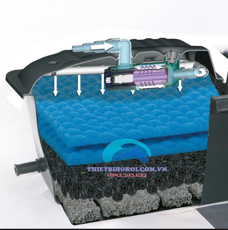 Bộ máy lọc thùng cho hồ cá koi Aquael KlarJet 10000